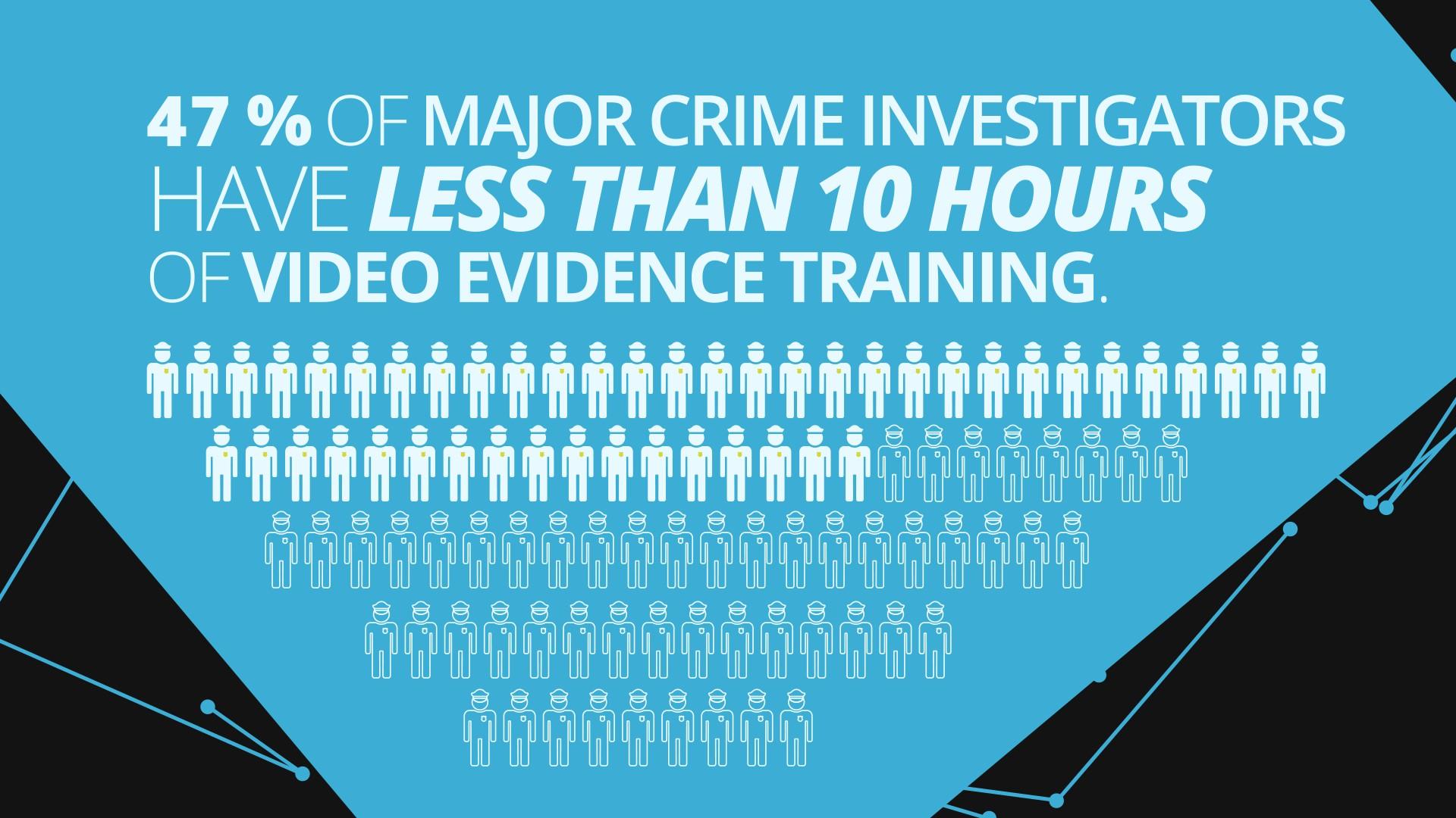 forensic video analysis training
